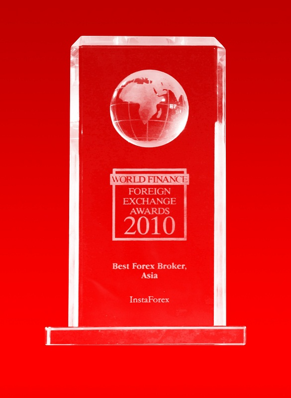 Best forex broker awards